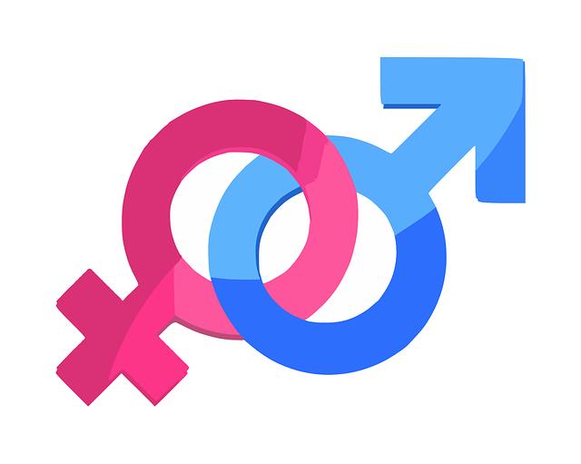 gender miracles