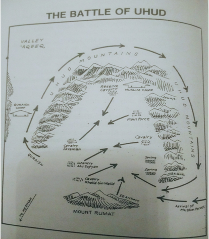 Map of the Battle of Uhud