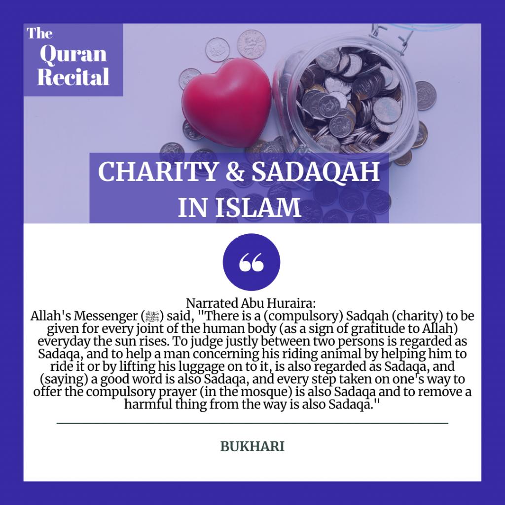 giving sadaqah in islam